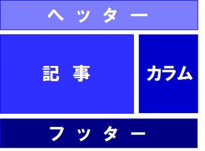 【素材】2カラム右2.png