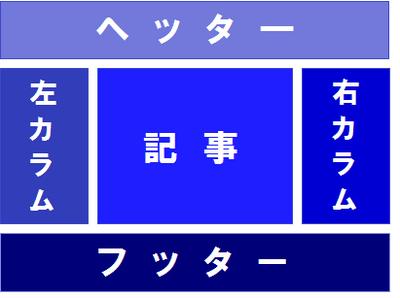 【素材】3カラム1.png