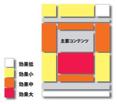 【素材】3カラム最新AdSense最適化レイアウト.png